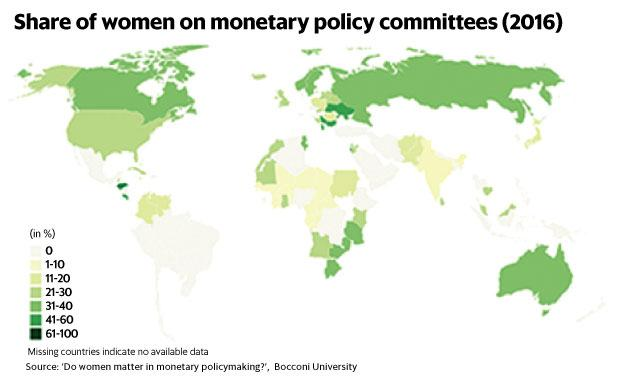 How women can improve monetary policy