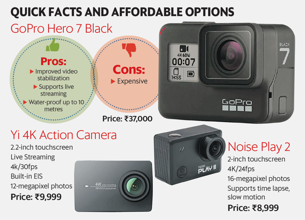 GoPro one of the leading action camera makers, has recently updated its product line-up with the new Hero 7 Black.